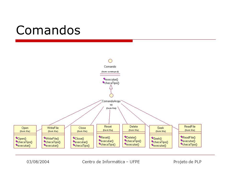 03/08/2004 Centro de Informática – UFPE Projeto de PLP Comandos