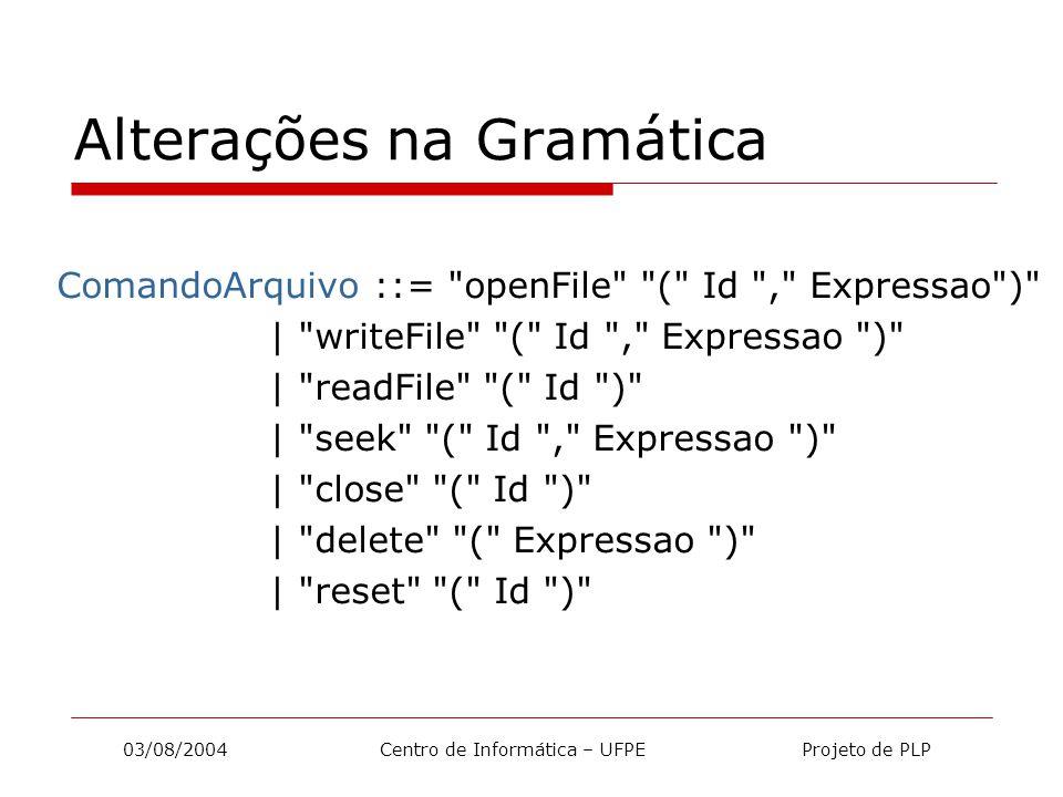 03/08/2004 Centro de Informática – UFPE Projeto de PLP Alterações na Gramática ComandoArquivo ::= openFile ( Id , Expressao ) | writeFile ( Id , Expressao ) | readFile ( Id ) | seek ( Id , Expressao ) | close ( Id ) | delete ( Expressao ) | reset ( Id )