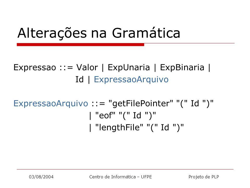 03/08/2004 Centro de Informática – UFPE Projeto de PLP Alterações na Gramática Expressao ::= Valor | ExpUnaria | ExpBinaria | Id | ExpressaoArquivo ExpressaoArquivo ::= getFilePointer ( Id ) | eof ( Id ) | lengthFile ( Id )