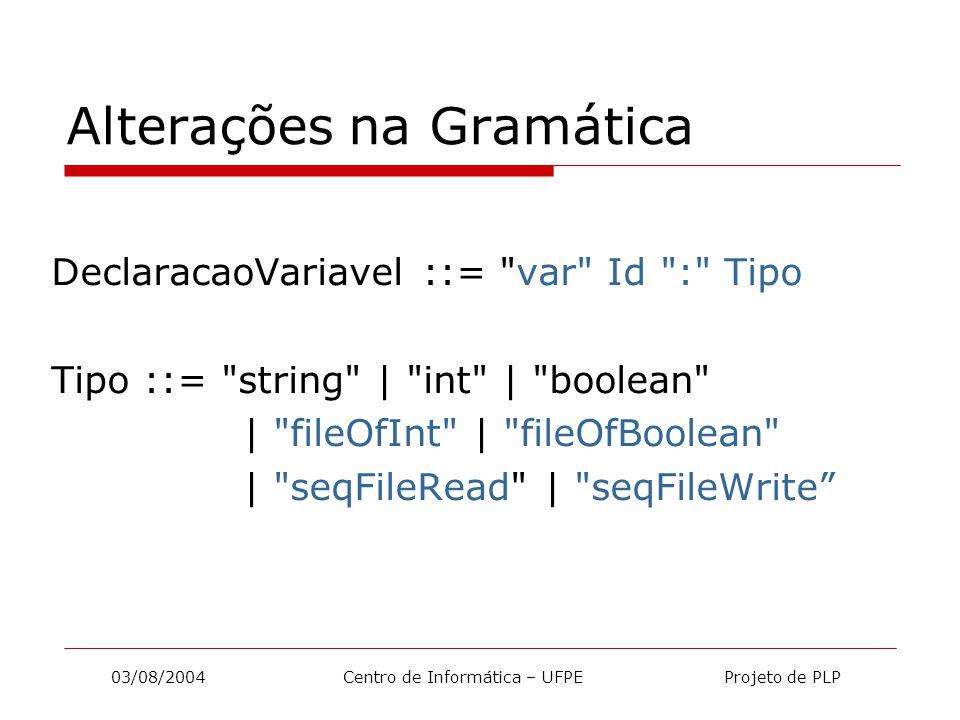 03/08/2004 Centro de Informática – UFPE Projeto de PLP Alterações na Gramática DeclaracaoVariavel ::= var Id : Tipo Tipo ::= string | int | boolean | fileOfInt | fileOfBoolean | seqFileRead | seqFileWrite