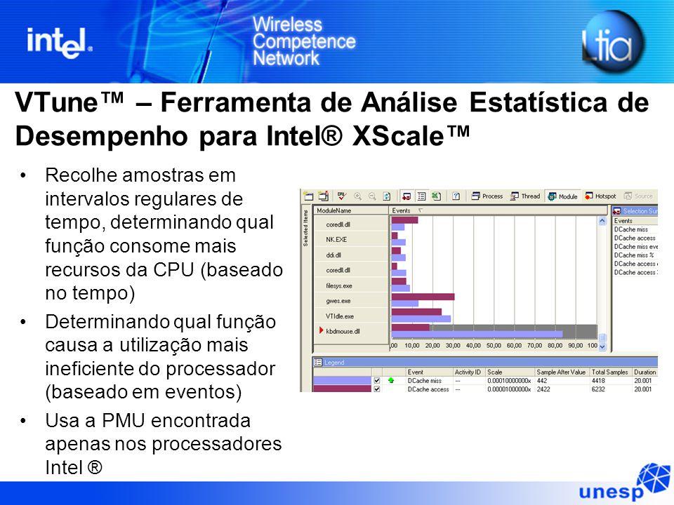 VTune™ – Ferramenta de Análise Estatística de Desempenho para Intel® XScale™ Recolhe amostras em intervalos regulares de tempo, determinando qual funç