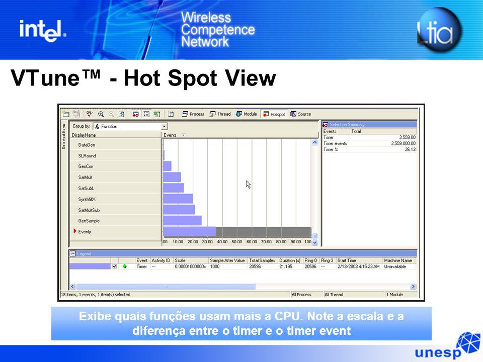 VTune™ - Hot Spot View Exibe quais funções usam mais a CPU. Note a escala e a diferença entre o timer e o timer event