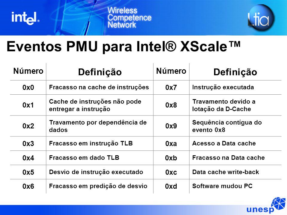 Eventos PMU para Intel® XScale™ Número Definição Número Definição 0x0 Fracasso na cache de instruções 0x7 Instrução executada 0x1 Cache de instruções