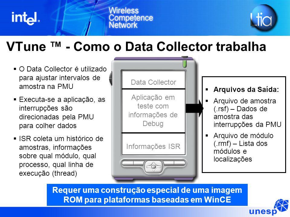 VTune ™ - Como o Data Collector trabalha  O Data Collector é utilizado para ajustar intervalos de amostra na PMU  Executa-se a aplicação, as interru