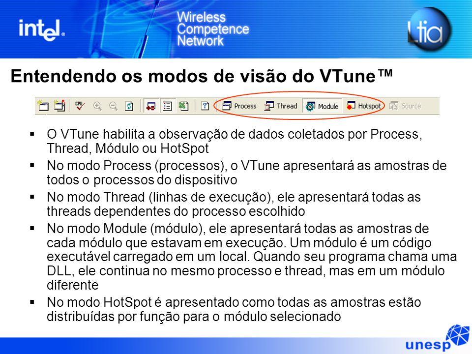 Entendendo os modos de visão do VTune™  O VTune habilita a observação de dados coletados por Process, Thread, Módulo ou HotSpot  No modo Process (pr