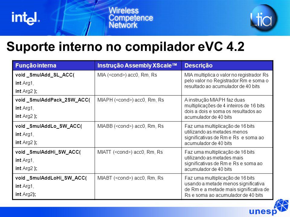 Suporte interno no compilador eVC 4.2 Função internaInstrução Assembly XScale™Descrição void _SmulAdd_SL_ACC( int Arg1, int Arg2 ); MIA ( ) acc0, Rm,