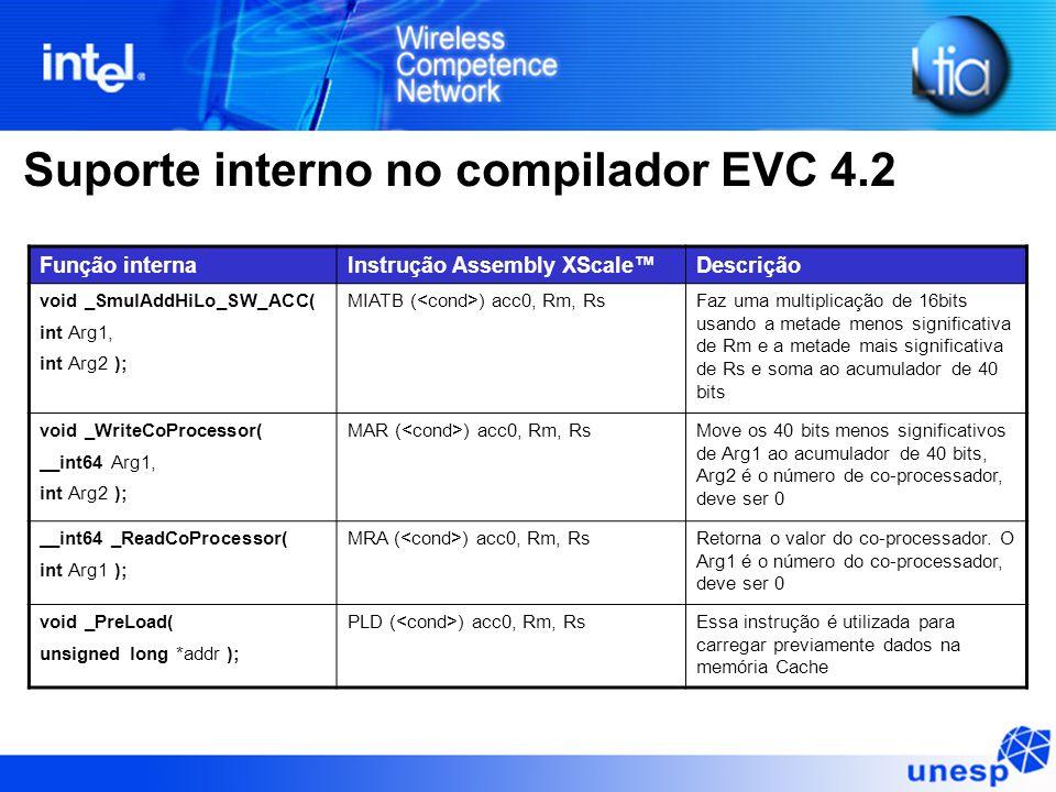 Suporte interno no compilador EVC 4.2 Função internaInstrução Assembly XScale™Descrição void _SmulAddHiLo_SW_ACC( int Arg1, int Arg2 ); MIATB ( ) acc0