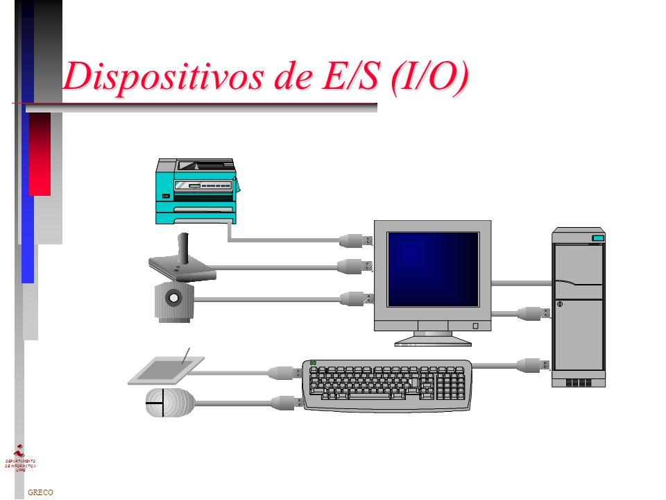 GRECO DEPARTAMENTO DE INFORMÁTICA UFPE Dispositivos de E/S Produtor de tarefas Servidor Gera tarefas a serem executadas Executa tarefas enviadas pela fila Fila l l Modelo Servidor/Produtor