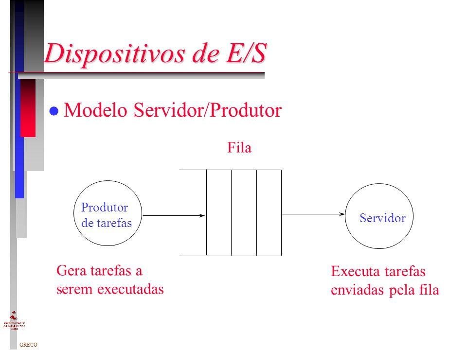 GRECO DEPARTAMENTO DE INFORMÁTICA UFPE Dispositivo Externo Dados para e do ambiente Lógica de controle Buffer Transdutor Info. para o controlador de E