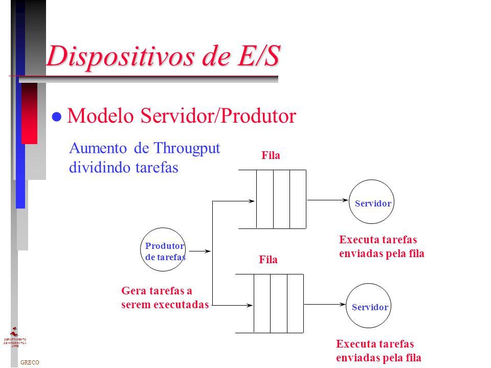 GRECO DEPARTAMENTO DE INFORMÁTICA UFPE Dispositivos de E/S Produtor de tarefas Servidor Gera tarefas a serem executadas Executa tarefas enviadas pela