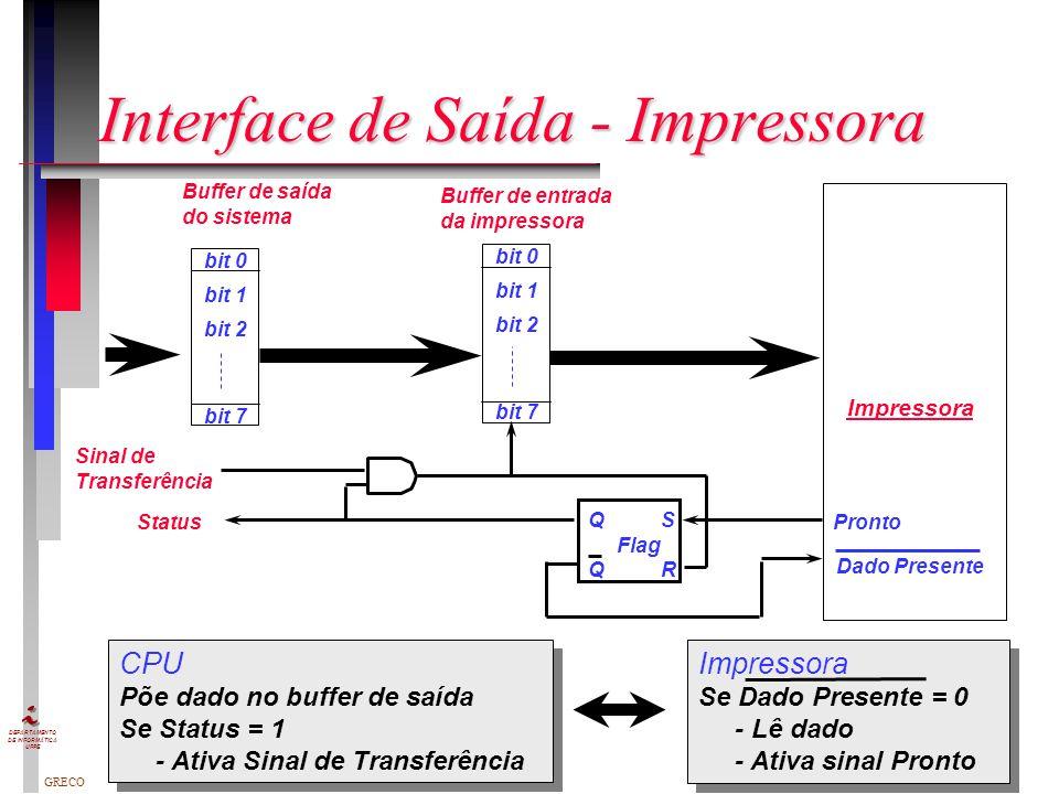 GRECO DEPARTAMENTO DE INFORMÁTICA UFPE Dispositivos de E/S l l Modelo Servidor/Produtor Servidor Executa tarefas enviadas pela fila Fila Produtor de t