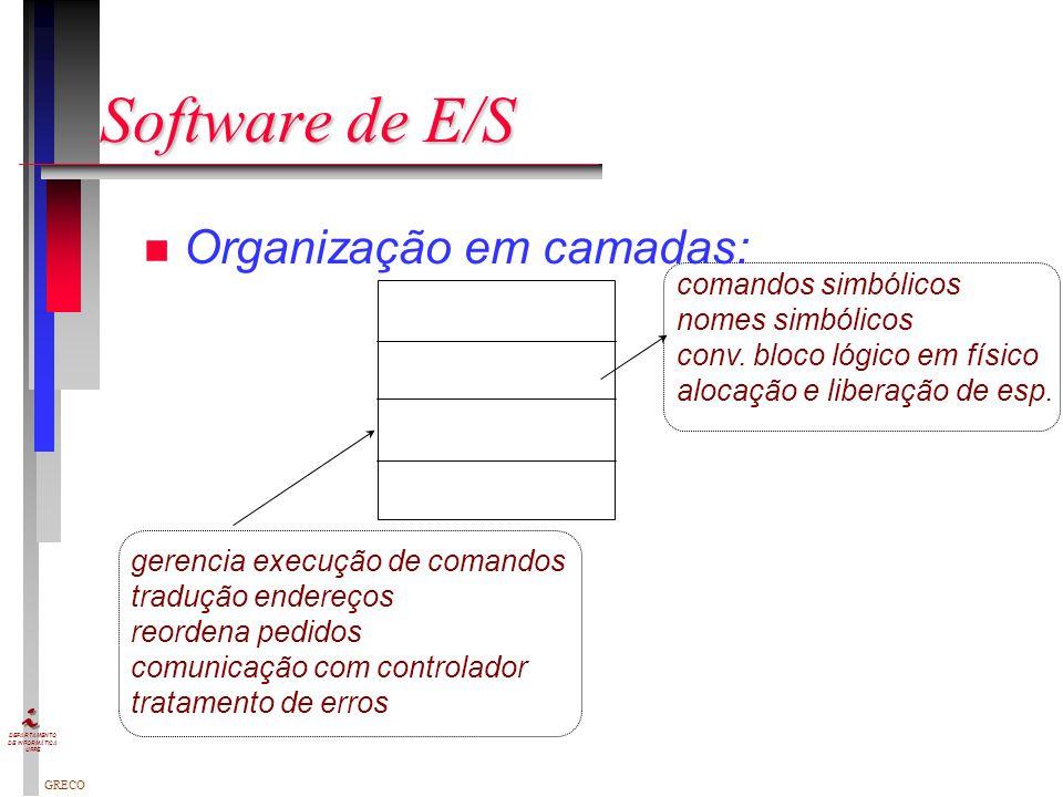 GRECO DEPARTAMENTO DE INFORMÁTICA UFPE Interface de Saída - Impressora Sinal de Transferência bit 0 bit 1 bit 2 bit 7 Q S Flag Q R bit 0 bit 1 bit 2 b