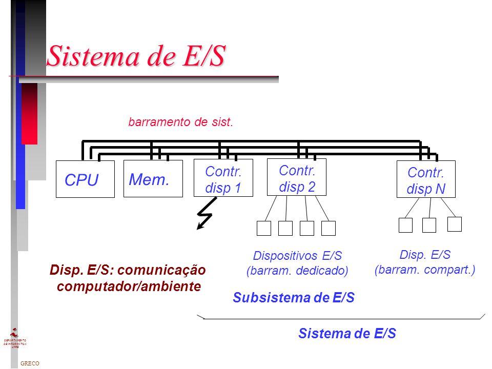 GRECO DEPARTAMENTO DE INFORMÁTICA UFPE Dispositivos de E/S - exemplos n Impressoras n PCMIA n Terminais