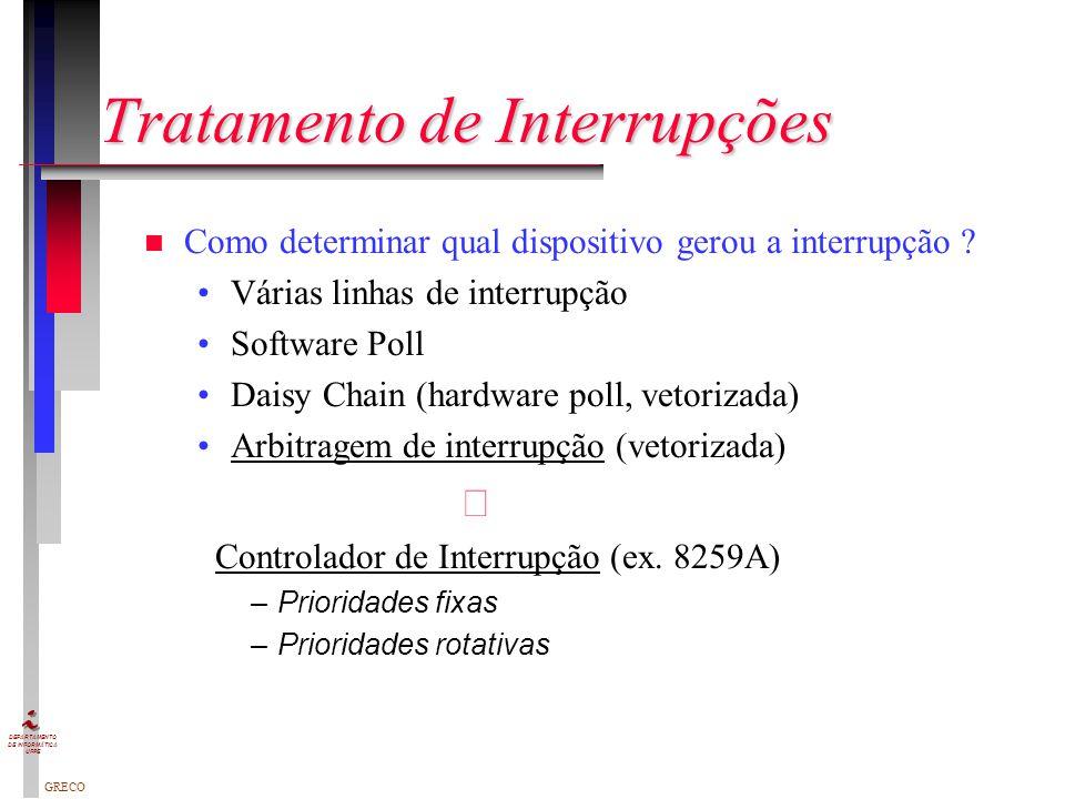 GRECO DEPARTAMENTO DE INFORMÁTICA UFPE Interrupção - Retorno ao programa principal N+1 Y+L Contador de programa(PC) Registradores Start Return T +M T