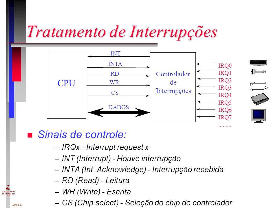 GRECO DEPARTAMENTO DE INFORMÁTICA UFPE Tratamento de Interrupções n Como determinar qual dispositivo gerou a interrupção ? Várias linhas de interrupçã