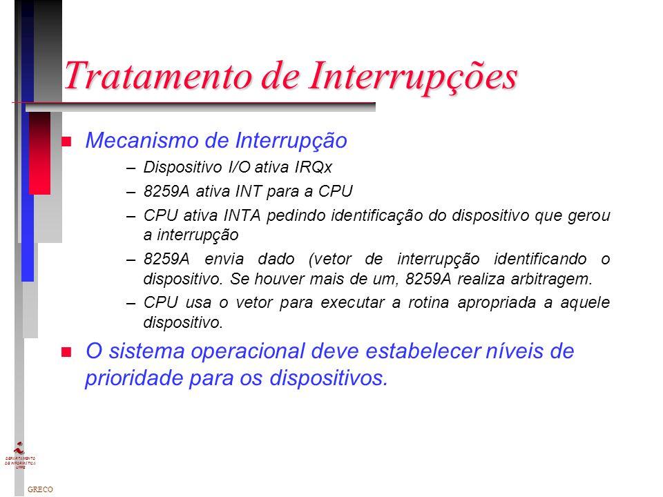 GRECO DEPARTAMENTO DE INFORMÁTICA UFPE Tratamento de Interrupções n Sinais de controle: –IRQx - Interrupt request x –INT (Interrupt) - Houve interrupç