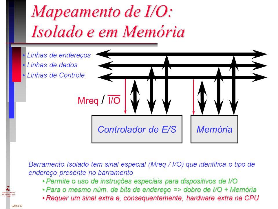 GRECO DEPARTAMENTO DE INFORMÁTICA UFPE Técnicas de transferência de dados Parâmetros para DMA End. memória End. dispositivo Tamanho bloco Comando de l