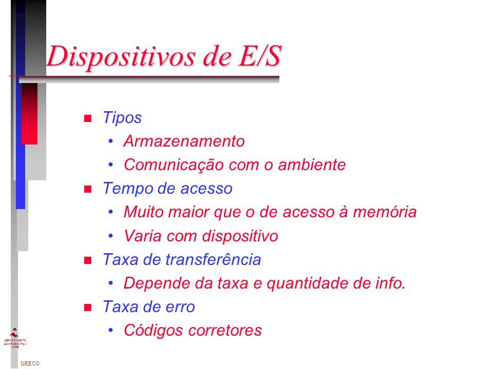 GRECO DEPARTAMENTO DE INFORMÁTICA UFPE Sistema de E/S CPUMem. Contr. disp 1 Contr. disp 2 Dispositivos E/S (barram. dedicado) Contr. disp N Disp. E/S