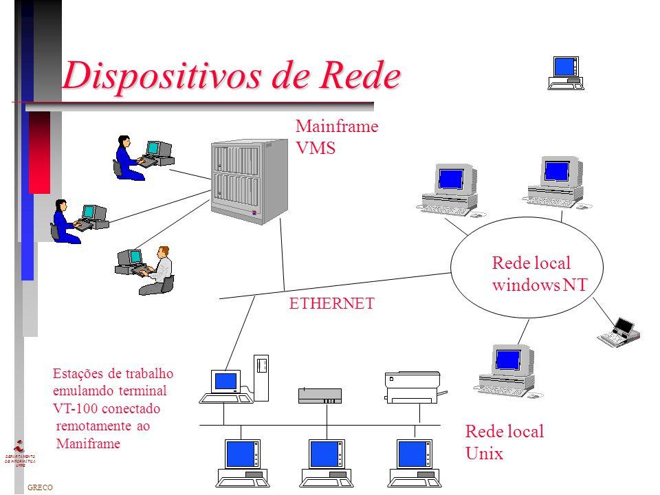 GRECO DEPARTAMENTO DE INFORMÁTICA UFPE Monitor n Monitor Monitores requerem controladores de vídeo (alta banda passante) que se conectam a barramentos