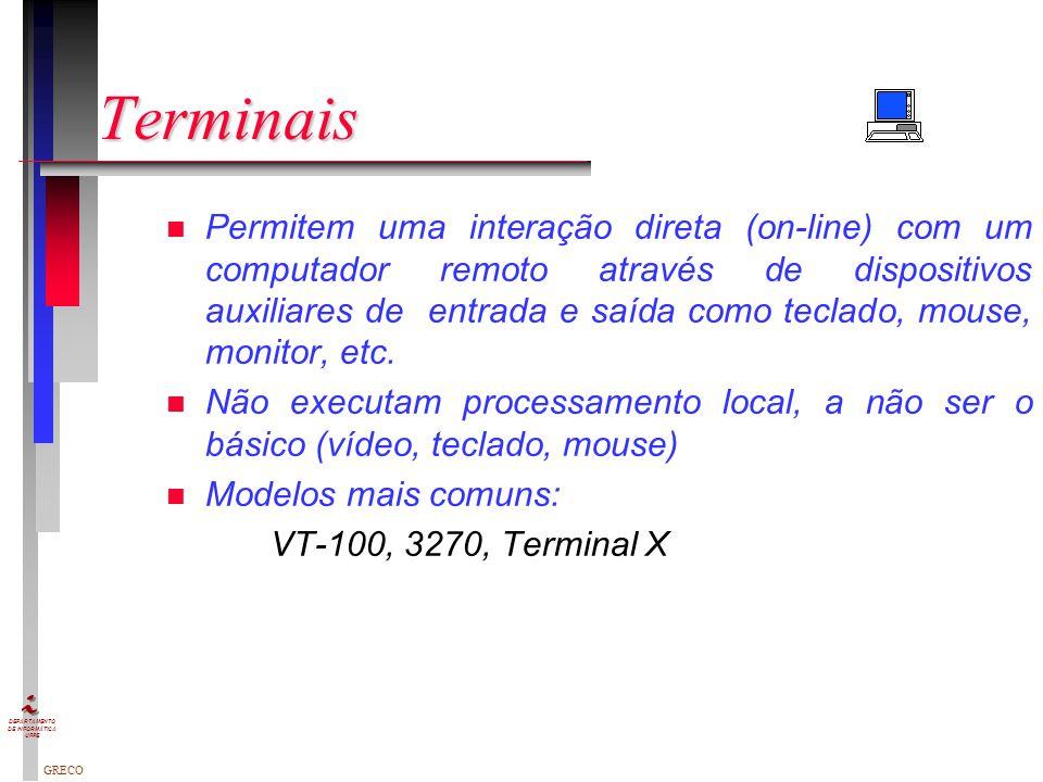 GRECO DEPARTAMENTO DE INFORMÁTICA UFPE Dispositivos de Rede Mainframe VMS Rede local Unix Rede local windows NT Estações de trabalho emulamdo terminal