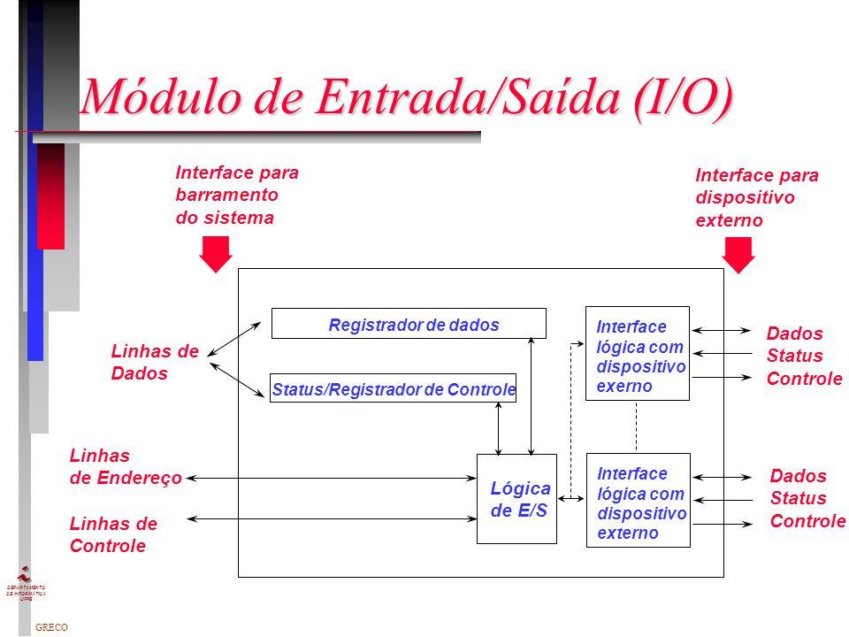 GRECO DEPARTAMENTO DE INFORMÁTICA UFPE Módulo de Entrada/Saída (I/O) Interface lógica com dispositivo exerno Interface lógica com dispositivo externo Registrador de dados Status/Registrador de Controle Lógica de E/S Dados Status Controle Dados Status Controle Linhas de Endereço Linhas de Controle Linhas de Dados Interface para barramento do sistema Interface para dispositivo externo