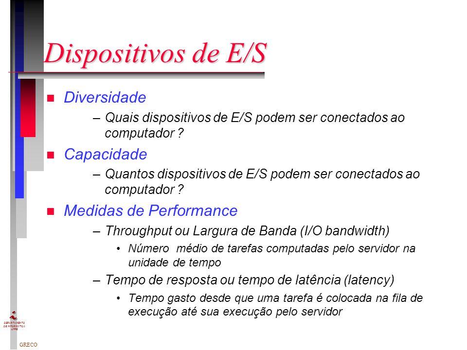 GRECO DEPARTAMENTO DE INFORMÁTICA UFPE Dispositivos de E/S n Diversidade –Quais dispositivos de E/S podem ser conectados ao computador .