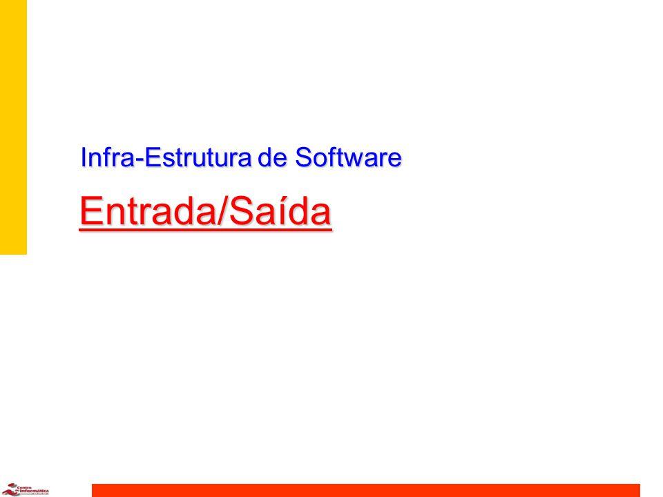 Níveis de software de I/O