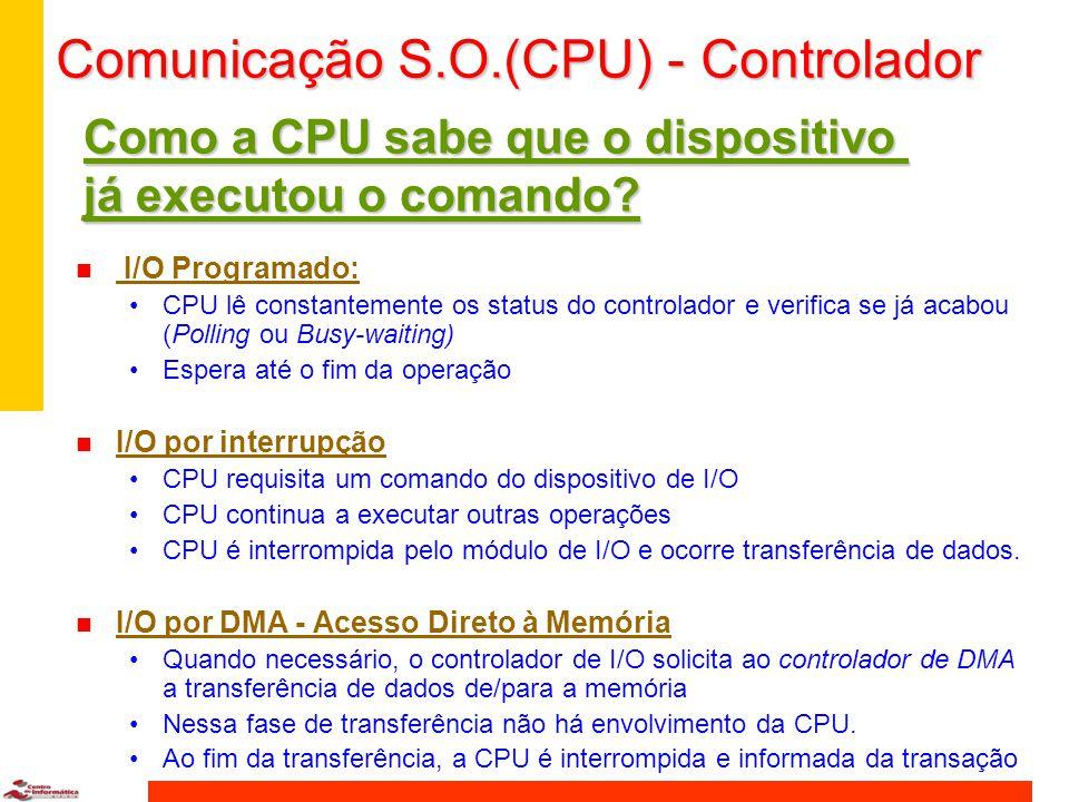 Comunicação S.O.(CPU) – Controlador Diagrama de um controlador Dados para e do ambiente Lógica de controle Buffer Transdutor Info. para o controlador