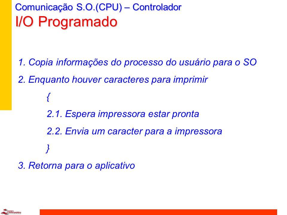 Comunicação S.O.(CPU) – Controlador Técnicas de Acesso Exemplo: Imprimindo uma string