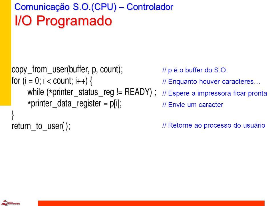 Comunicação S.O.(CPU) – Controlador I/O Programado 1. Copia informações do processo do usuário para o SO 2. Enquanto houver caracteres para imprimir {