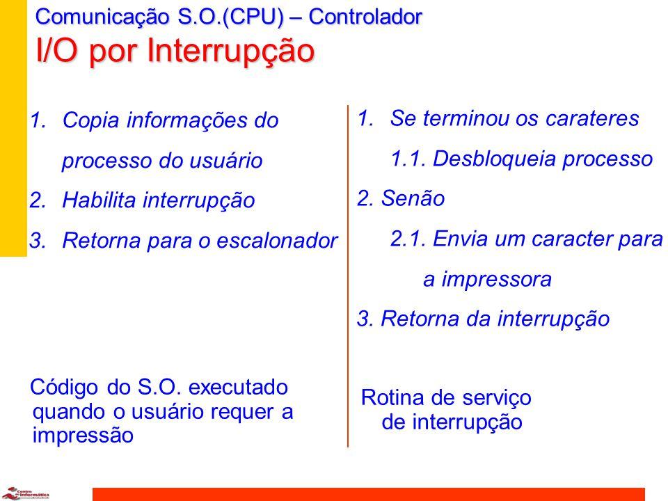 Comunicação S.O.(CPU) – Controlador I/O Programado // p é o buffer do S.O. // Enquanto houver caracteres… // Espere a impressora ficar pronta // Envie