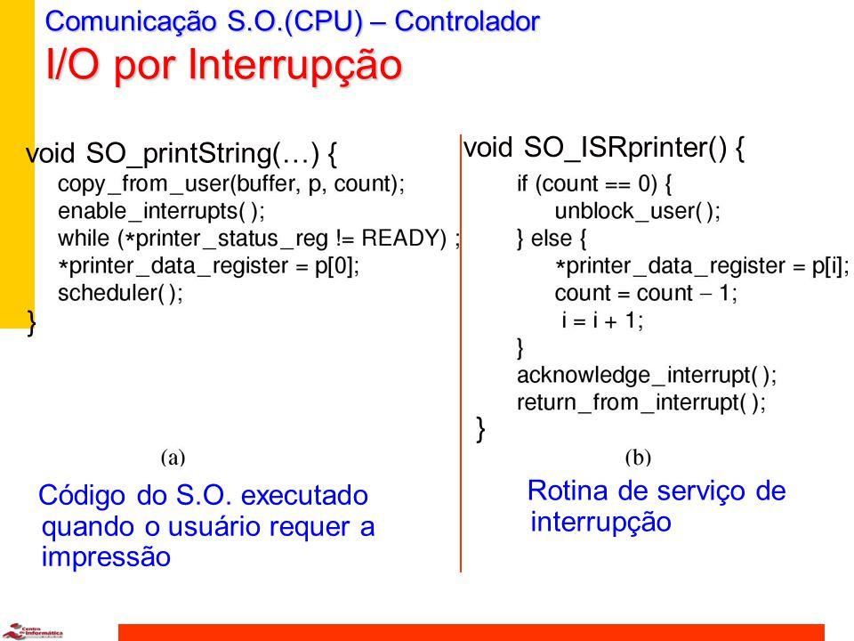 Comunicação S.O.(CPU) – Controlador I/O por Interrupção Código do S.O.