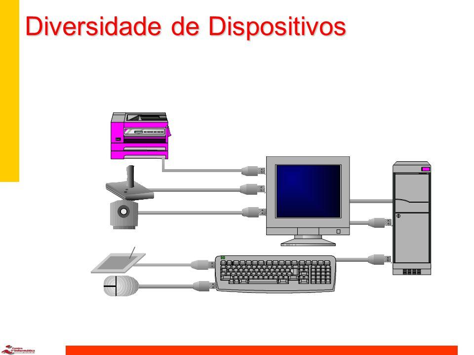 Device Drivers n Escondem do subsistema de I/O (do S.O.) as diferenças entre os diversos controladores, fornecendo uma interface de acesso para todos.