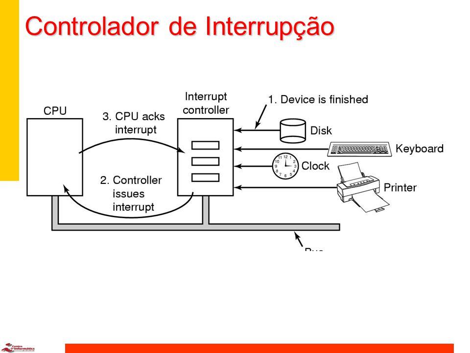 Comunicação S.O.(CPU) – Controlador I/O por Interrupção Código do S.O. executado quando o usuário requer a impressão Rotina de serviço de interrupção