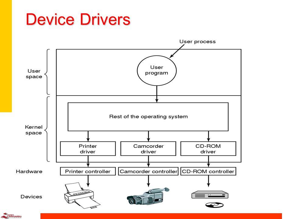 """Device Drivers n """"Escondem"""" do subsistema de I/O (do S.O.) as diferenças entre os diversos controladores, fornecendo uma interface de acesso para todo"""