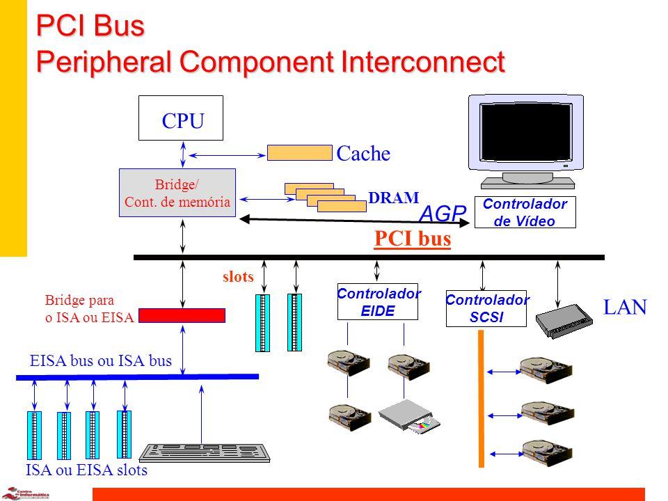 Arquitetura de Entrada/Saída n Controladores Hw que controla uma porta, barramento ou dispositivo(s) Ex: Controlador da porta serial Controlador SCSI