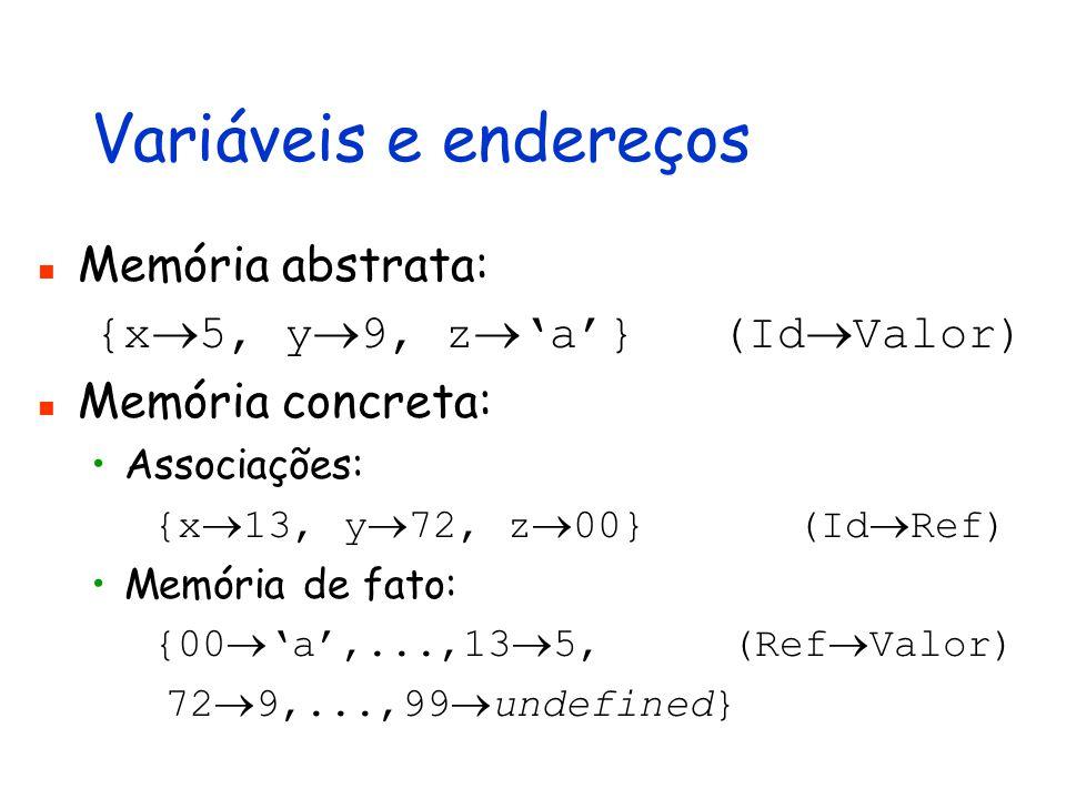 Variáveis e endereços Memória abstrata: {x  5, y  9, z  'a'} (Id  Valor) Memória concreta: Associações: {x  13, y  72, z  00} (Id  Ref) Memória de fato: {00  'a',...,13  5, (Ref  Valor) 72  9,...,99  undefined}