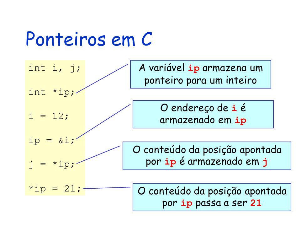 Ponteiros em C int i, j; int *ip; i = 12; ip = &i; j = *ip; *ip = 21; A variável ip armazena um ponteiro para um inteiro O endereço de i é armazenado em ip O conteúdo da posição apontada por ip é armazenado em j O conteúdo da posição apontada por ip passa a ser 21
