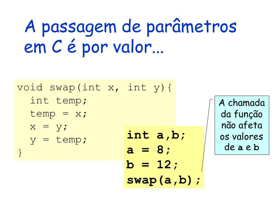 A passagem de parâmetros em C é por valor...