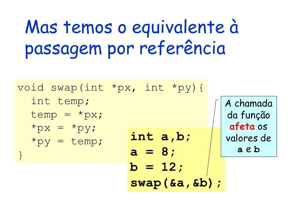 Mas temos o equivalente à passagem por referência void swap(int *px, int *py){ int temp; temp = *px; *px = *py; *py = temp; } int a,b; a = 8; b = 12; swap(&a,&b); A chamada da função afeta os valores de a e b