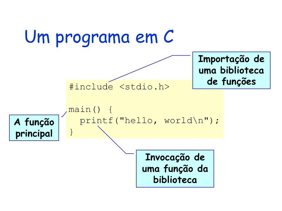 Um programa em C #include main() { printf( hello, world\n ); } Importação de uma biblioteca de funções A função principal Invocação de uma função da biblioteca