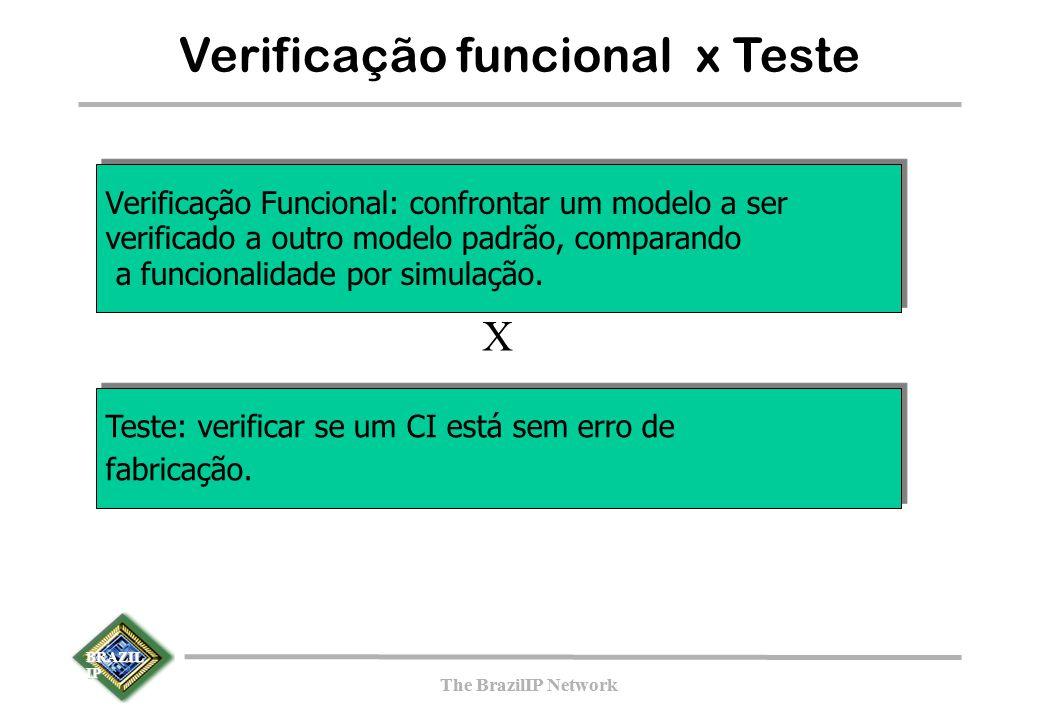 BRAZIL IP The BrazilIP Network BRAZIL IP The BrazilIP Network Verificação funcional x Teste Verificação Funcional: confrontar um modelo a ser verificado a outro modelo padrão, comparando a funcionalidade por simulação.