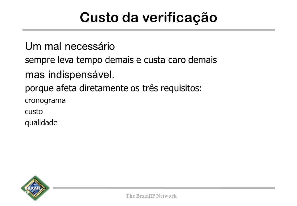 BRAZIL IP The BrazilIP Network BRAZIL IP The BrazilIP Network Custo da verificação Um mal necessário sempre leva tempo demais e custa caro demais mas indispensável.