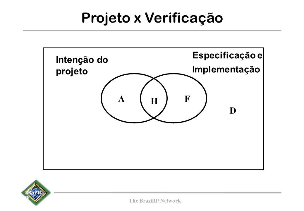 BRAZIL IP The BrazilIP Network BRAZIL IP The BrazilIP Network Projeto x Verificação FA D Intenção do projeto Especificação e Implementação H