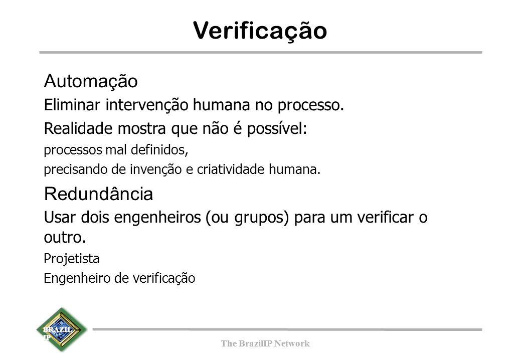 BRAZIL IP The BrazilIP Network BRAZIL IP The BrazilIP Network Verificação Automação Eliminar intervenção humana no processo.