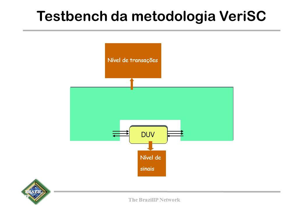 BRAZIL IP The BrazilIP Network BRAZIL IP The BrazilIP Network Testbench da metodologia VeriSC DUV Nível de transações Nível de sinais