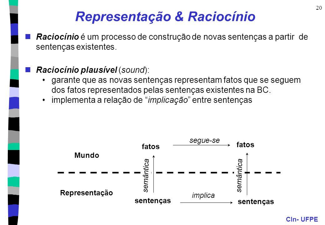 CIn- UFPE 20 Representação & Raciocínio Raciocínio é um processo de construção de novas sentenças a partir de sentenças existentes. Raciocínio plausív