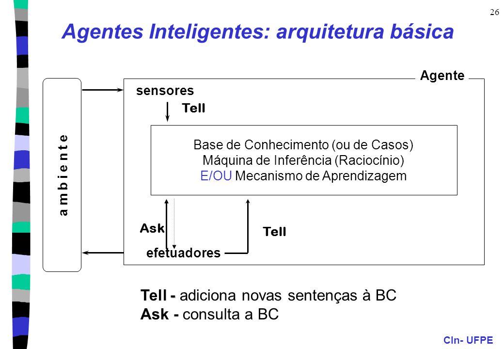 CIn- UFPE 26 Agentes Inteligentes: arquitetura básica sensores Agente efetuadores a m b i e n t e Base de Conhecimento (ou de Casos) Máquina de Inferê