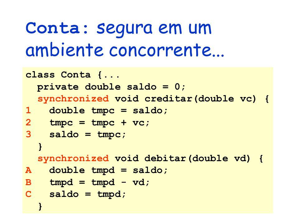 Conta: segura em um ambiente concorrente... class Conta {... private double saldo = 0; synchronized void creditar(double vc) { 1 double tmpc = saldo;