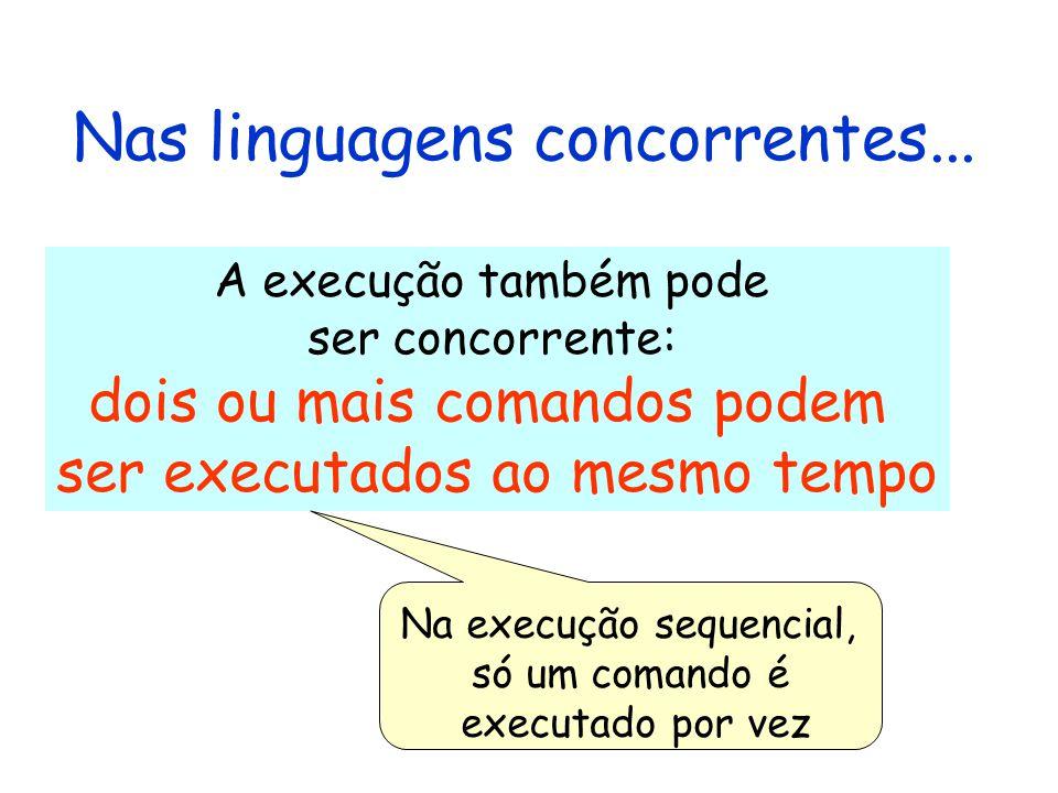 Nas linguagens concorrentes... A execução também pode ser concorrente: dois ou mais comandos podem ser executados ao mesmo tempo Na execução sequencia